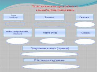 Другая словоформа Значение Синоним Особое словоупотребление, ассоциация Новое