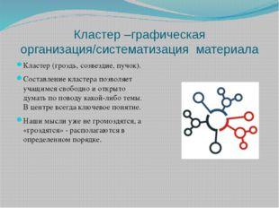 Кластер –графическая организация/систематизация материала Кластер (гроздь, со