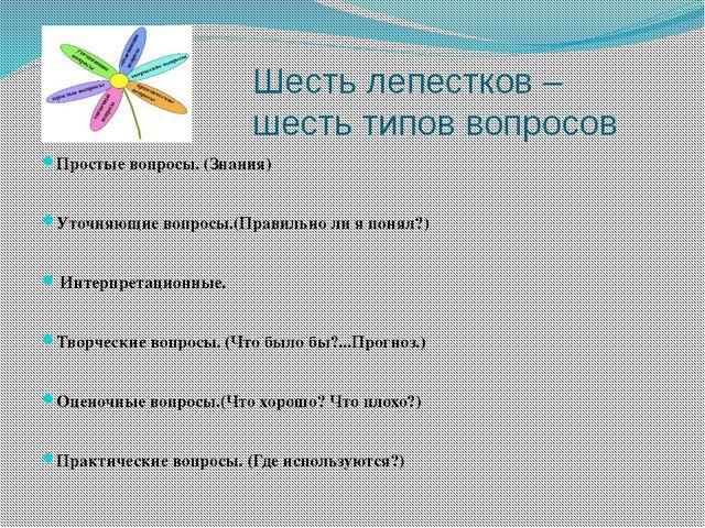 Шесть лепестков – шесть типов вопросов Простые вопросы. (Знания) Уточняющие в...