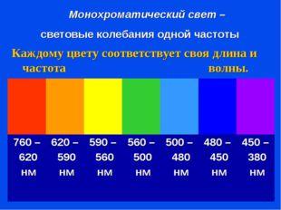 Каждому цвету соответствует своя длина и частота волны. Монохроматичес