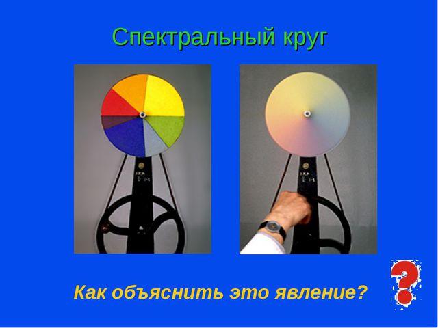 Спектральный круг Как объяснить это явление?