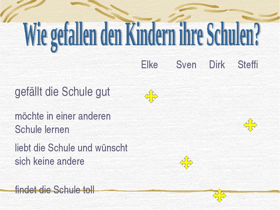Elke Sven Dirk Steffi gefällt die Schule gut möchte in einer anderen...