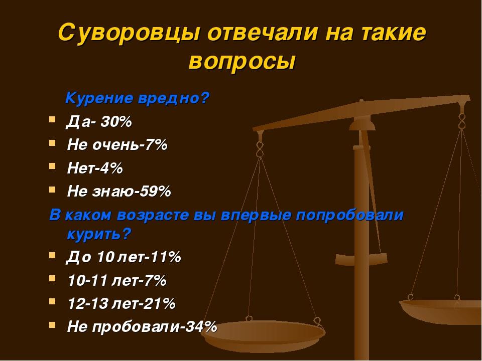 Суворовцы отвечали на такие вопросы Курение вредно? Да- 30% Не очень-7% Нет-4...