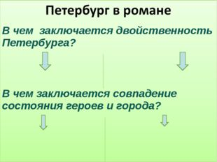 В чем заключается двойственность Петербурга? В чем заключается совпадение сос