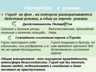 Петербург в романе Город не фон , на котором разворачивается действие роман