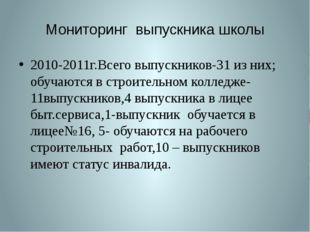 Мониторинг выпускника школы 2010-2011г.Всего выпускников-31 из них; обучаются