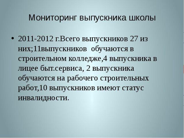 Мониторинг выпускника школы 2011-2012 г.Всего выпускников 27 из них;11выпускн...