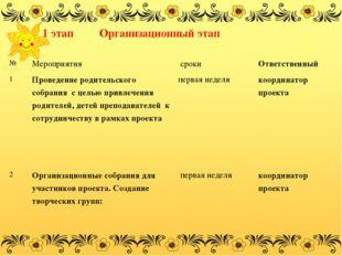 1 этап Организационный этап  №Мероприятия срокиОтветственный 1Проведени