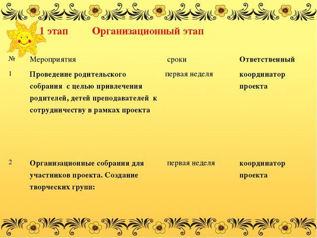 1 этап Организационный этап  №Мероприятия срокиОтветственный 1Проведени...