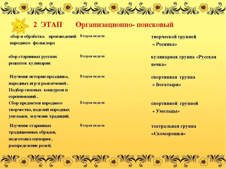 2 ЭТАП Организационно- поисковый  сбор и обработка произведений народного ф...
