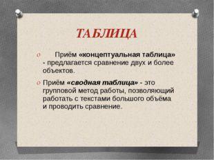 ТАБЛИЦА    Приём «концептуальная таблица» - предлагается сравнение двух и