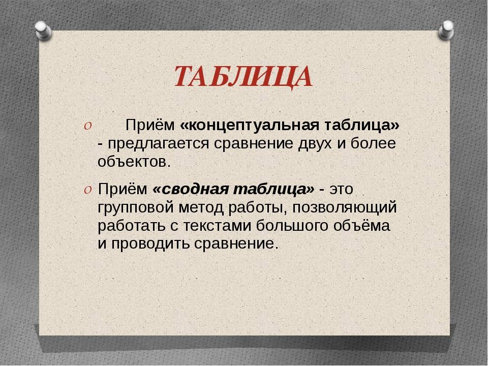 ТАБЛИЦА    Приём «концептуальная таблица» - предлагается сравнение двух и...