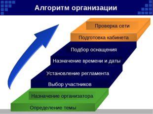 Алгоритм организации Назначение организатора Установление регламента Подбор о
