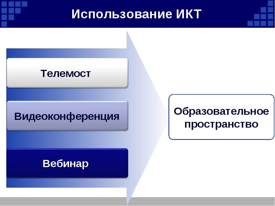 Использование ИКТ Образовательное пространство