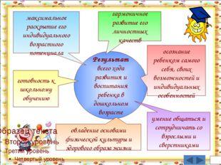 Результат всего хода развития и воспитания ребенка в дошкольном возрасте мак
