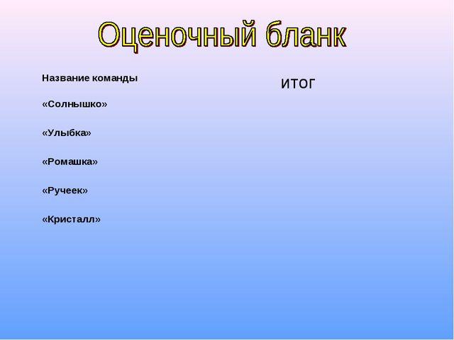 Название командыитог «Солнышко» «Улыбка» «Ромашка» «Ручеек» «Кристалл»