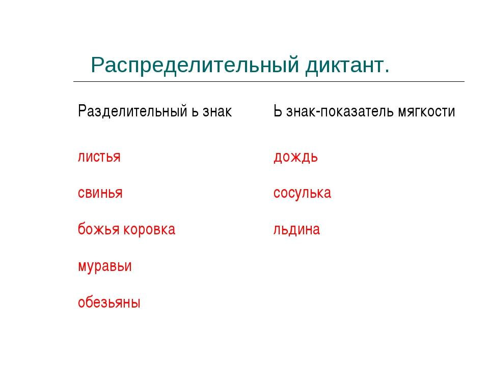 Распределительный диктант. Разделительный ь знакЬ знак-показатель мягкости л...