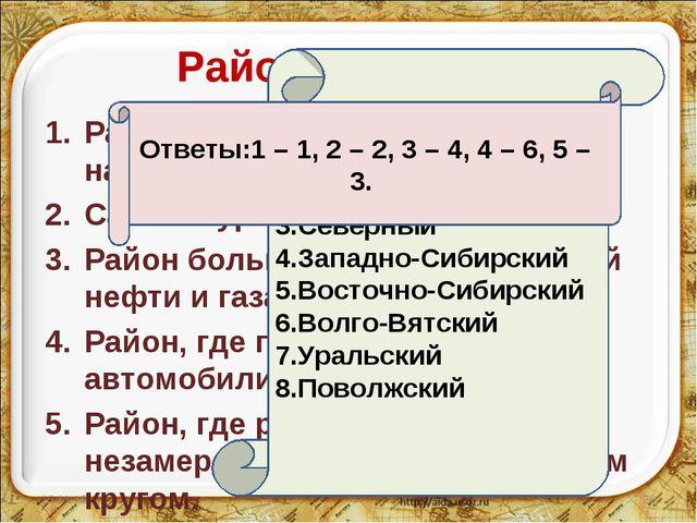 Районы России Район, имеющий больше всего населения в России. Самый курортный...