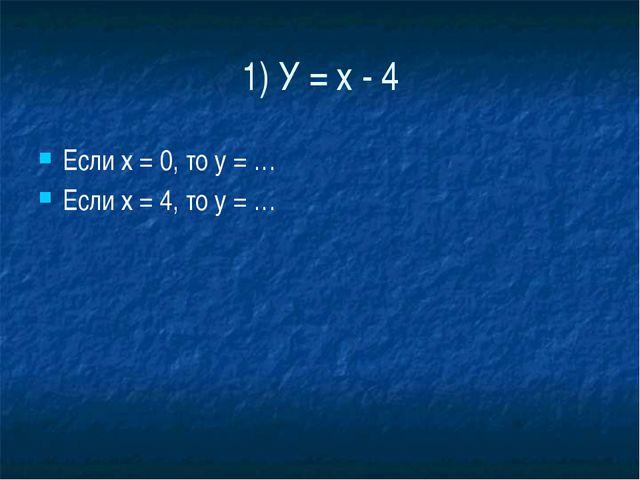 1) У = х - 4 Если х = 0, то у = … Если х = 4, то у = …