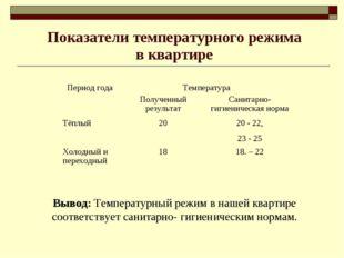 Показатели температурного режима в квартире Вывод: Температурный режим в наше