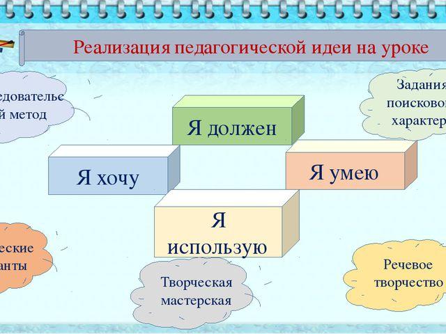 Реализация педагогической идеи на уроке Я должен Я хочу Я умею Я использую Ис...