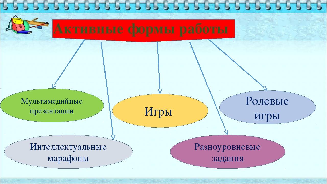 Активные формы работы Мультимедийные презентации Игры Интеллектуальные мараф...