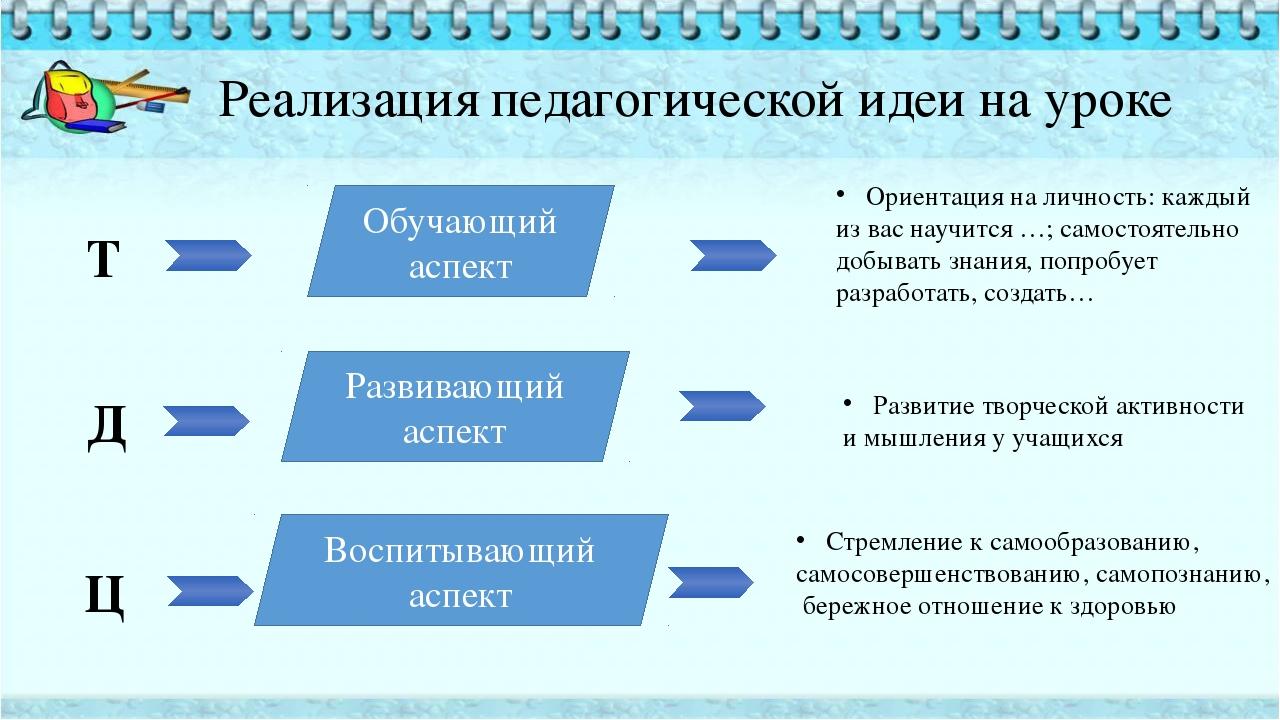 Реализация педагогической идеи на уроке Т Д Ц Обучающий аспект Воспитывающий...
