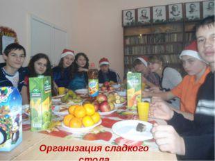 Организация сладкого стола