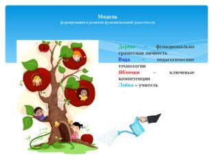 Модель формирования и развития функциональной грамотности Дерево – функционал