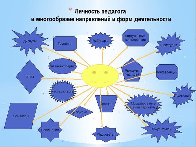 Личность педагога и многообразие направлений и форм деятельности Диспуты Педс...