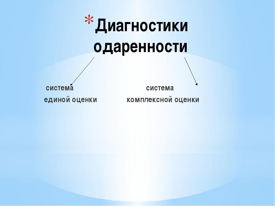 Диагностики одаренности   система  система единой оценки комплексной...