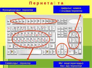 П е р н е т а қ т а Функционалдық пернелер Цифрлық немесе қосымша пернелер Си