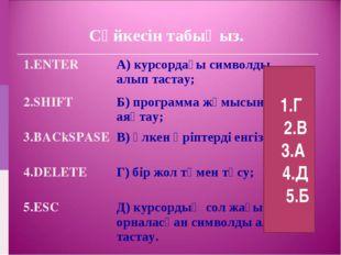 Сәйкесін табыңыз. 1.Г 2.В 3.А 4.Д 5.Б 1.ENTERА) курсордағы символды алып тас