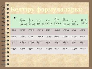 Келтіру формулалары: х sin x Cosα cosα -sinα sinα -cosα -cosα sinα -sinα cosx