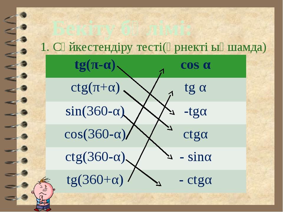 Бекіту бөлімі: 1. Сәйкестендіру тесті(өрнекті ықшамда) tg(π-α) cosα ctg(π+α)...