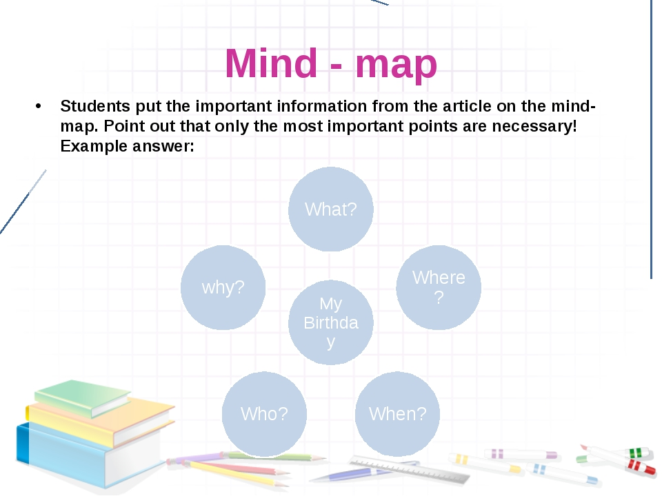 Mind - map Students put the important information from the article on the min...