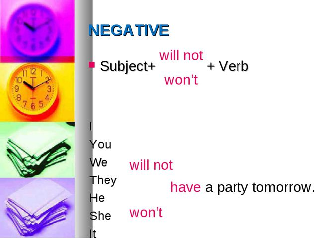 NEGATIVE Subject+ + Verb will not won't I You We They He She It will not won'...