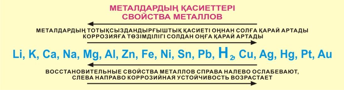 G:\Documents and Settings\Admin\Мои документы\Каб. химии\3.jpg