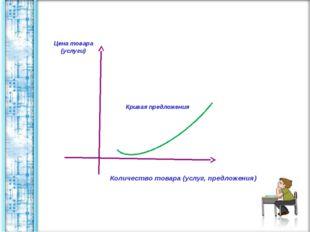 Цена товара (услуги) Количество товара (услуг, предложения) Кривая предложения