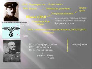 Гитлер во время первой мировой войны 1918г. Перемирие «Удар в спину» 1919г. В