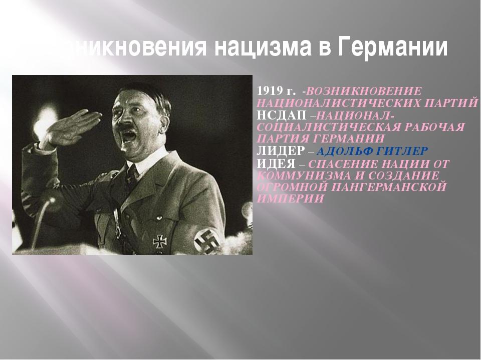 Возникновения нацизма в Германии 1919 г. -ВОЗНИКНОВЕНИЕ НАЦИОНАЛИСТИЧЕСКИХ ПА...