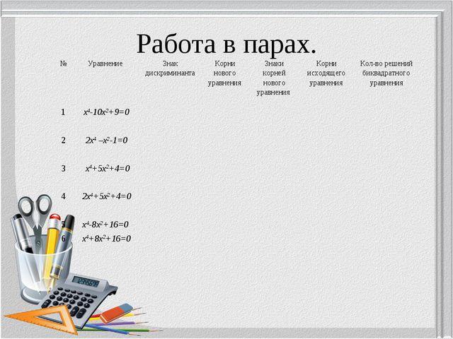 Работа в парах. №Уравнение Знак дискриминантаКорни нового уравненияЗнаки...