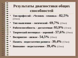 Результаты диагностики общих способностей Тип профессий - «Человек - техника»