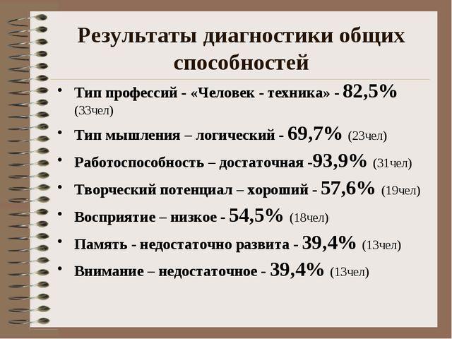 Результаты диагностики общих способностей Тип профессий - «Человек - техника»...