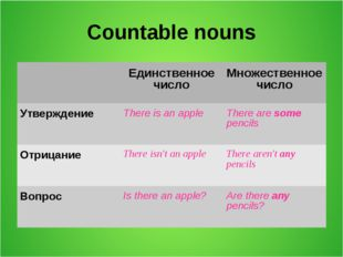 Countable nouns Единственное числоМножественное число Утверждение There is