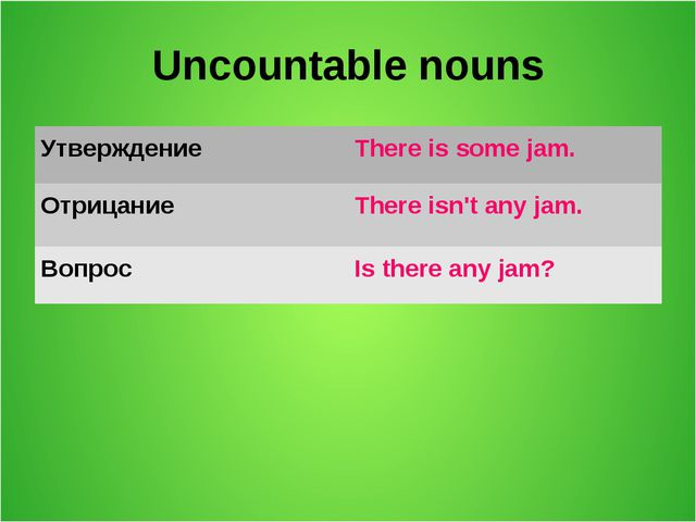 Uncountable nouns Утверждение 	There is some jam. Отрицание 	There isn't any...
