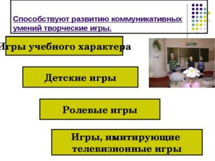 Способствуют развитию коммуникативных умений творческие игры. Игры учебного х
