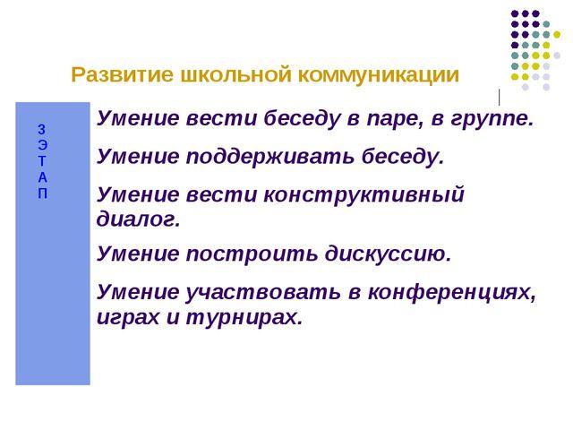 Развитие школьной коммуникации 3 Э Т А П Умение вести беседу в паре, в групп...