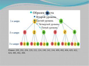 Ответ: 200, 202, 204, 220, 222, 224, 240, 242, 244, 400, 402, 404, 420, 422,