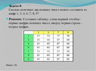 Задача 8. Сколько нечетных двузначных чисел можно составить из цифр 1, 3, 4,
